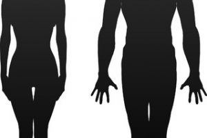 Morphologie silhouette homme et femme comment mettre mon corps en valeur